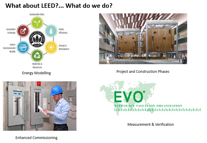 LEED Assessment 1